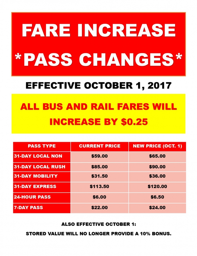 Monthly Pass Prices Increase October 1, 2017